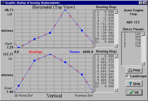 This is a graph of the bearing displacements, shown as deviations from a straight line.